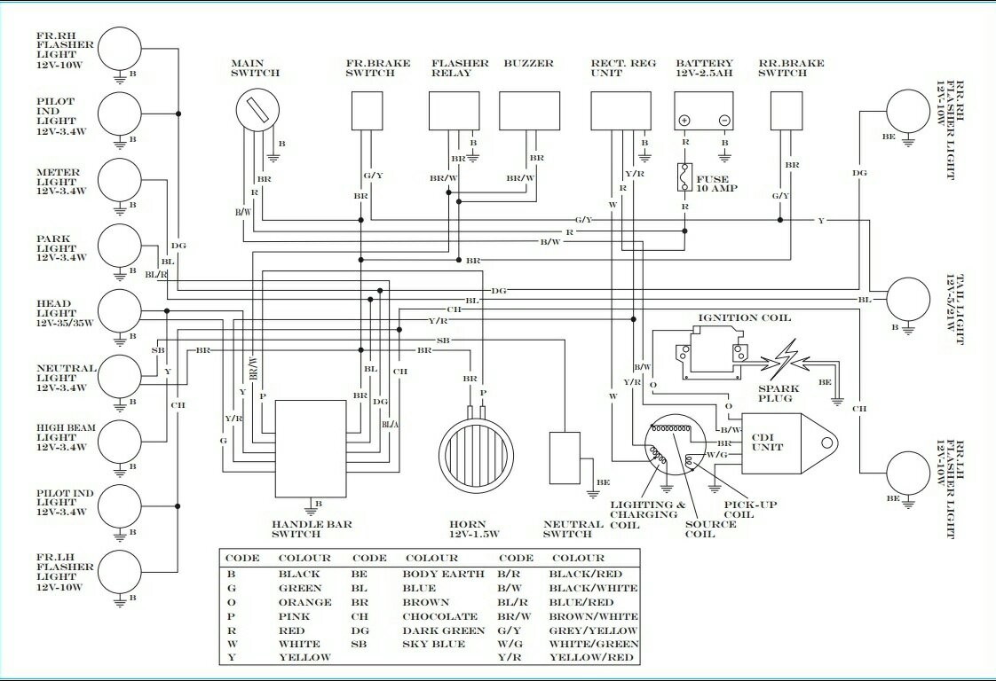 yamaha rxz 135 wiring diagram diagram data schema