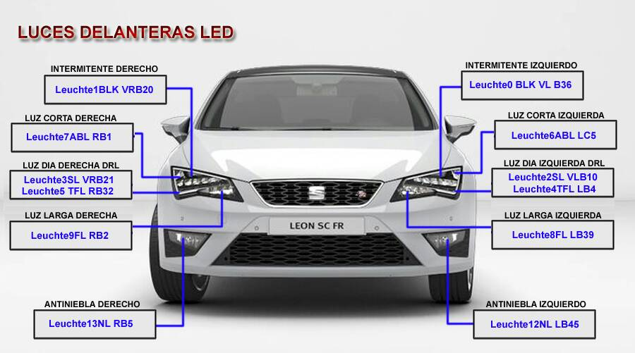 OBDeleven modifications | Page 30 | SEATCupra net Forums
