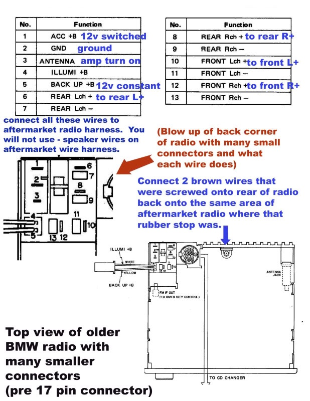 Diagram Bmw 525i Radio Wiring Diagrams Full Version Hd Quality Wiring Diagrams Outletdiagram Politopendays It