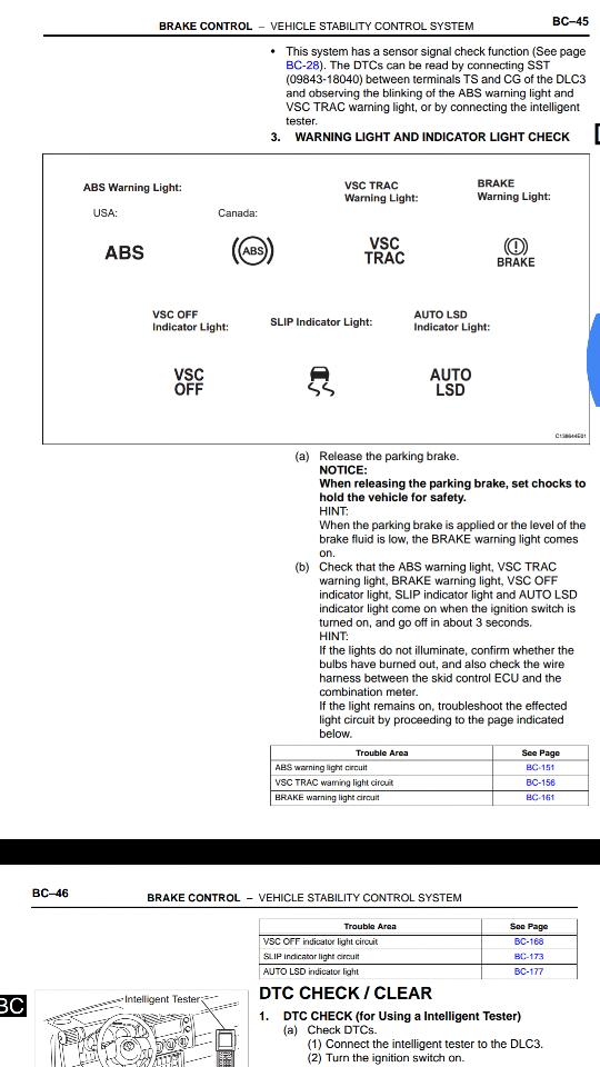 Check The All Details About Brake System In Two Pdf Below A Lot Of