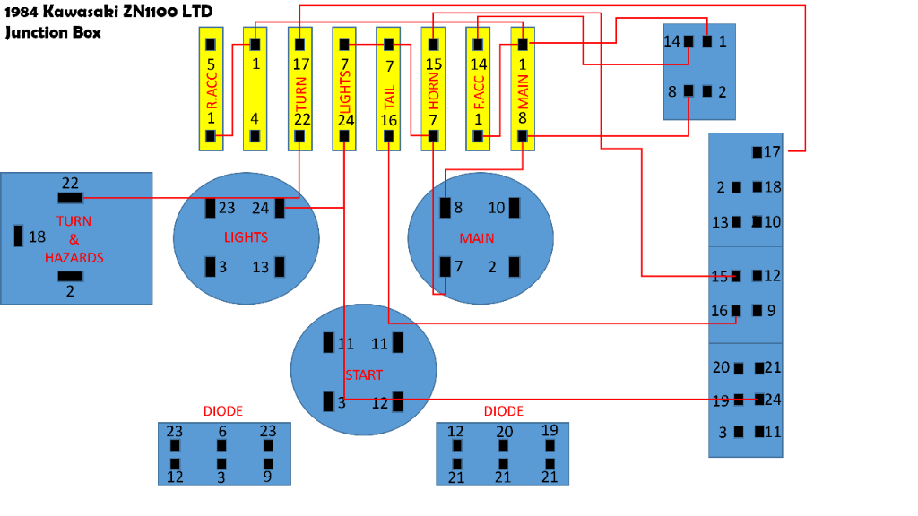 84 Zn 1100 Ltd Junction Box Wiring Diagram
