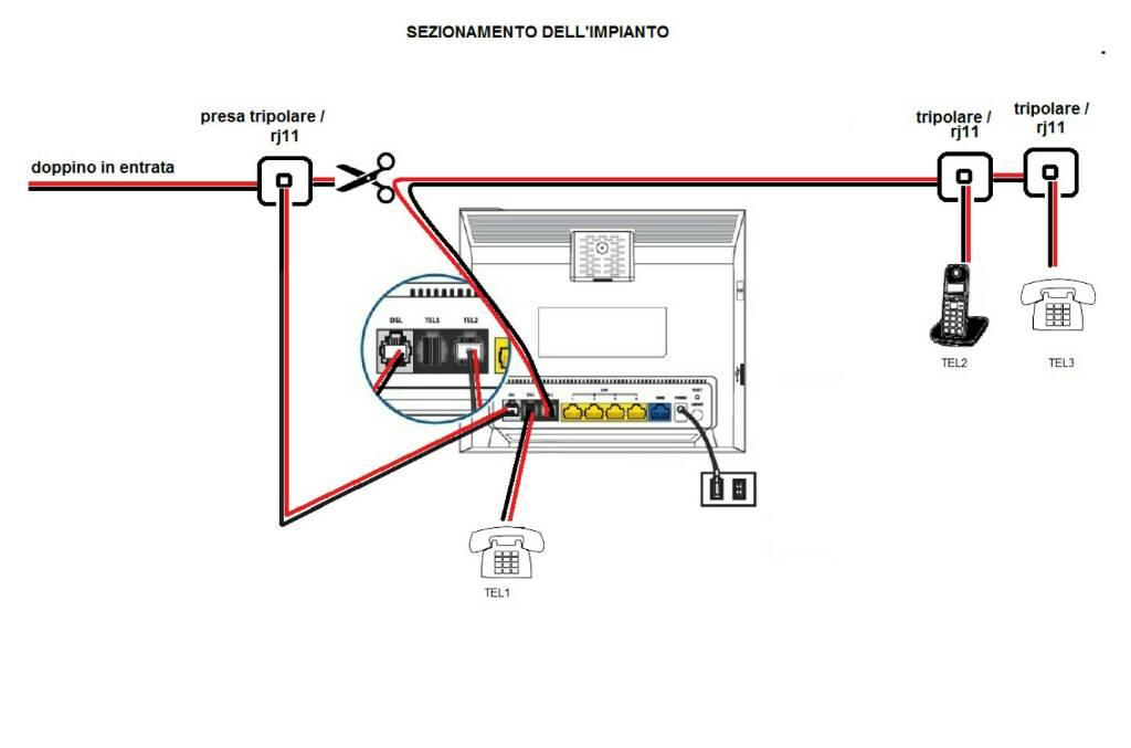 Schema Collegamento Presa Telefonica Rj11 : Collegamento presa telefonica rj telecom