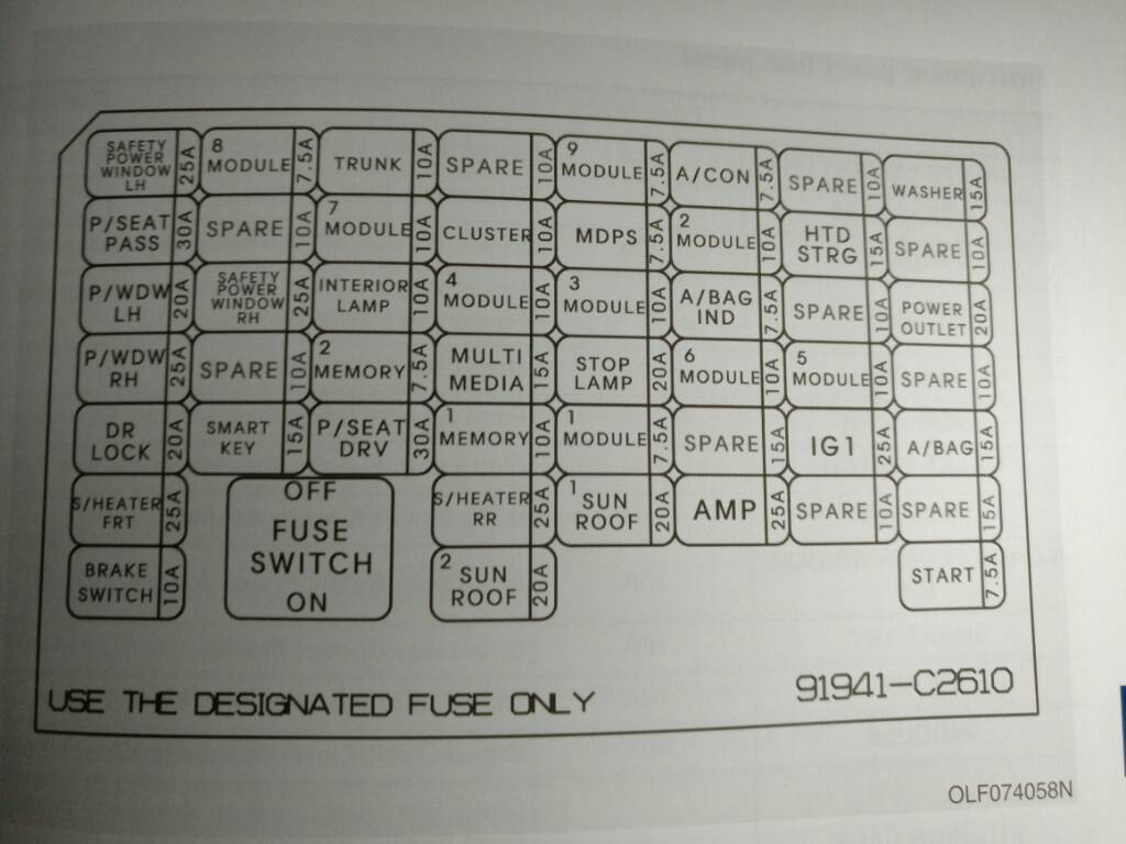 Fuse Assignment Clarification Hyundai Forums Forum Elantra Box 2012 Sent From My Oneplus A3000 Using Tapatalk