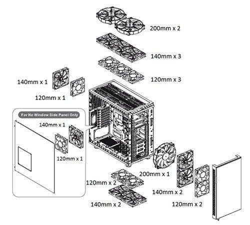 Caja ATX/M ATX para RL 280/360mm