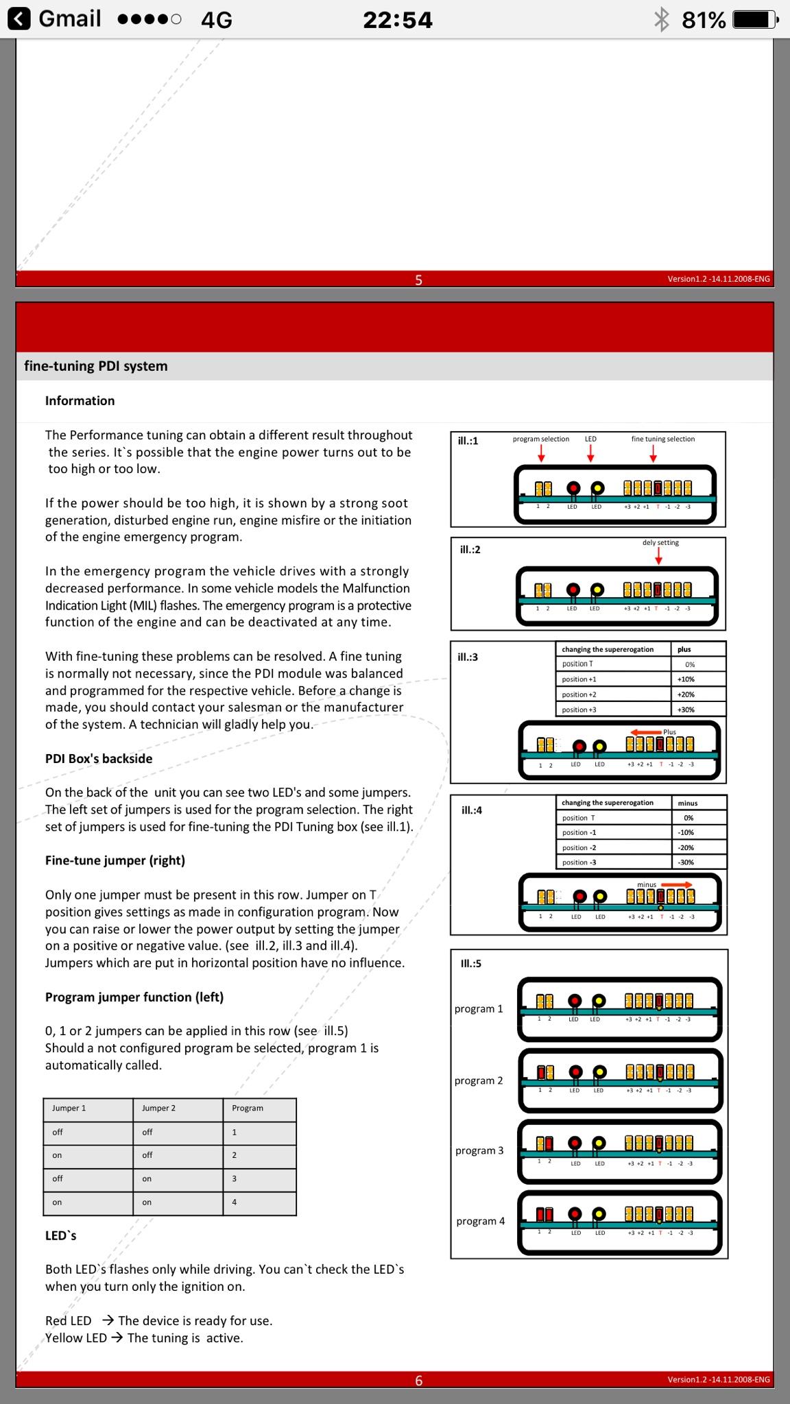 Remap DTUK tuning box settings? - Civinfo