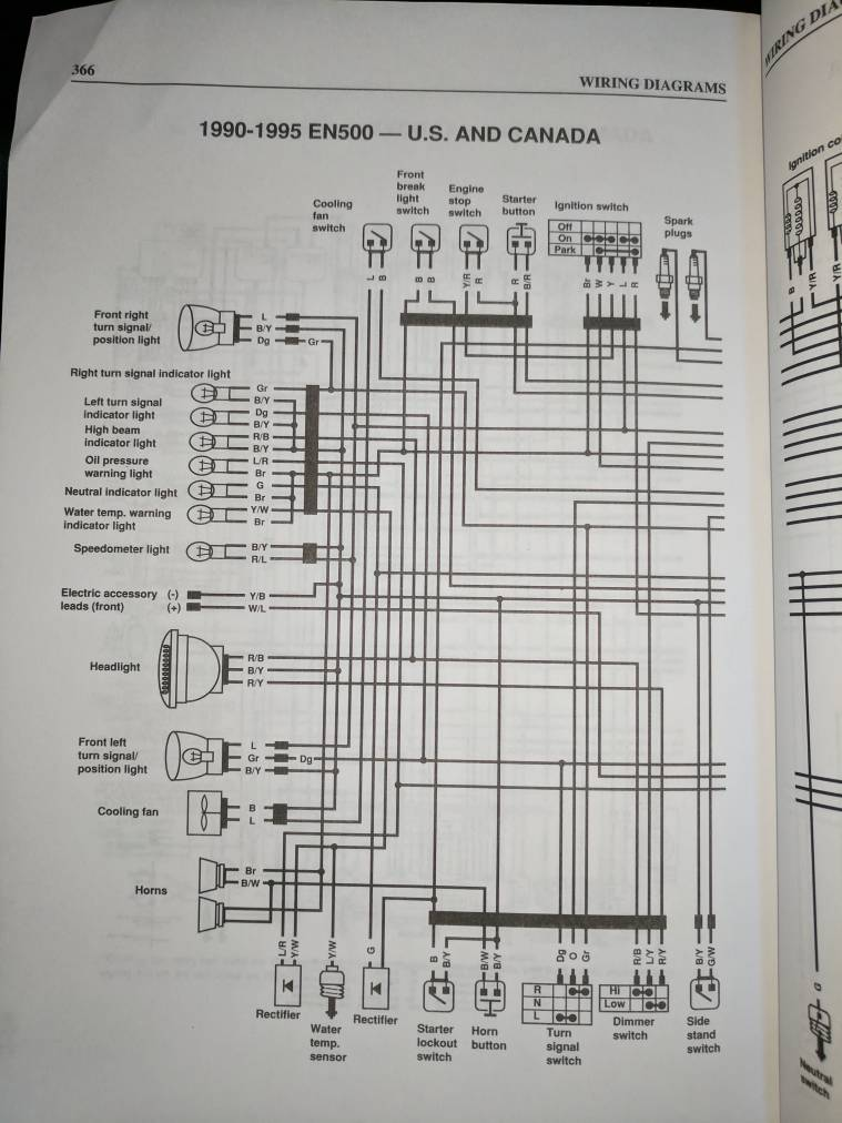 kawasaki 454 wiring diagram wiring diagram master • here s our wiring diagram the kawasaki en450 454 forum rh 454 proboards com kawasaki vulcan 750 1985 kawasaki 454 wiring diagram