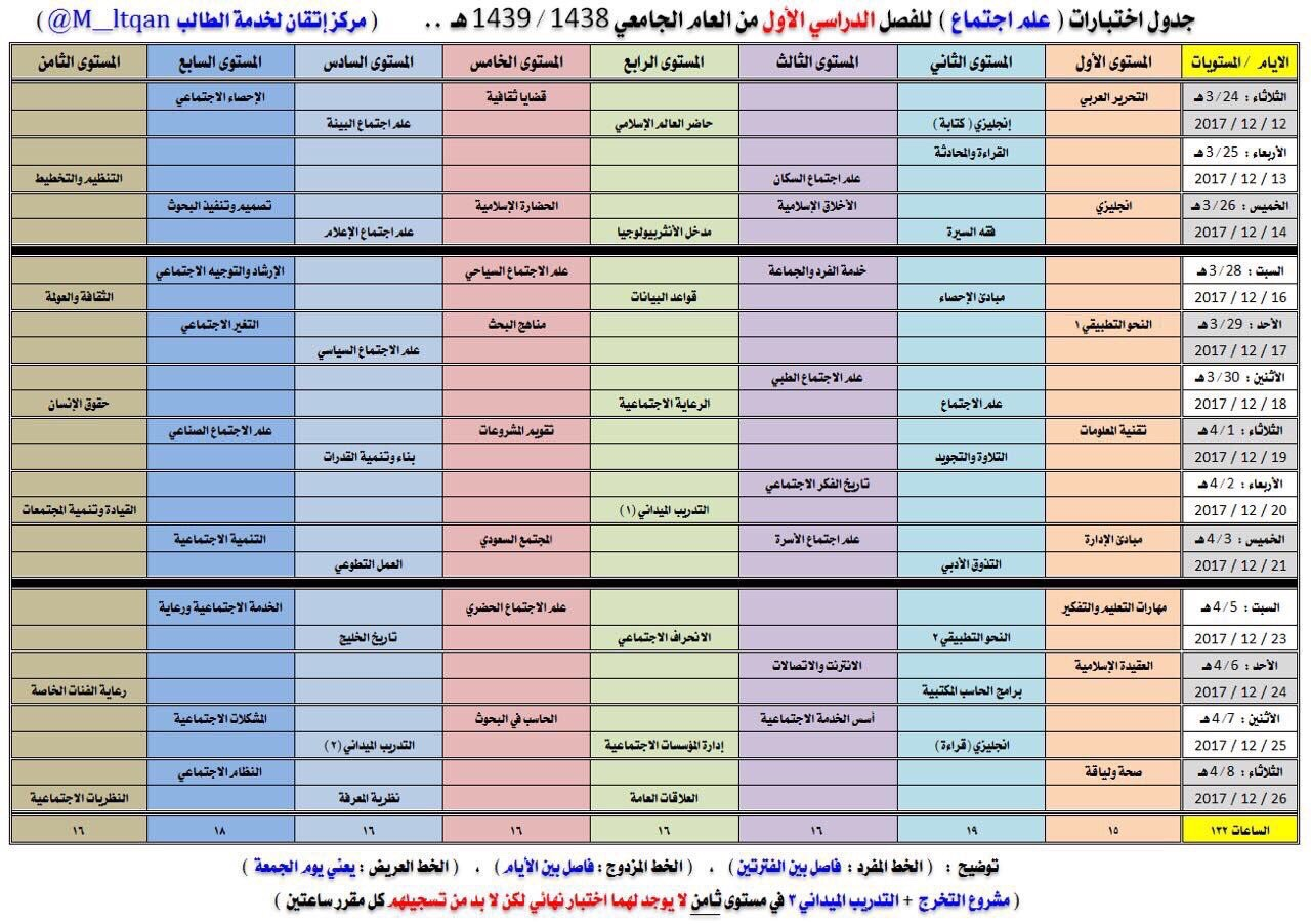 مجموعة صور لل جدول اختبارات جامعة الملك عبدالعزيز انتساب كلية الاعلام