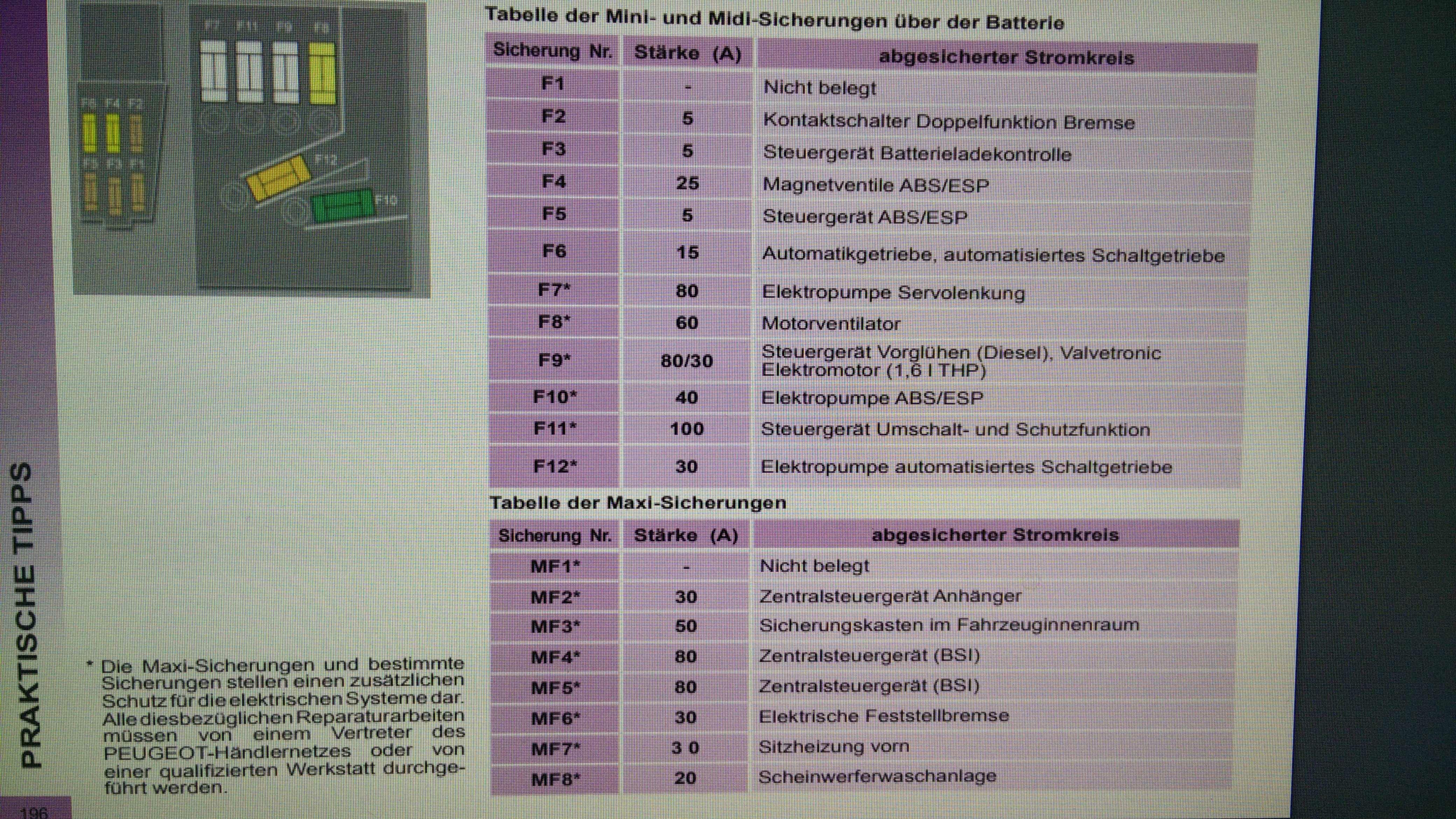 Groß Anhänger Sicherungskasten Galerie - Schaltplan Serie Circuit ...