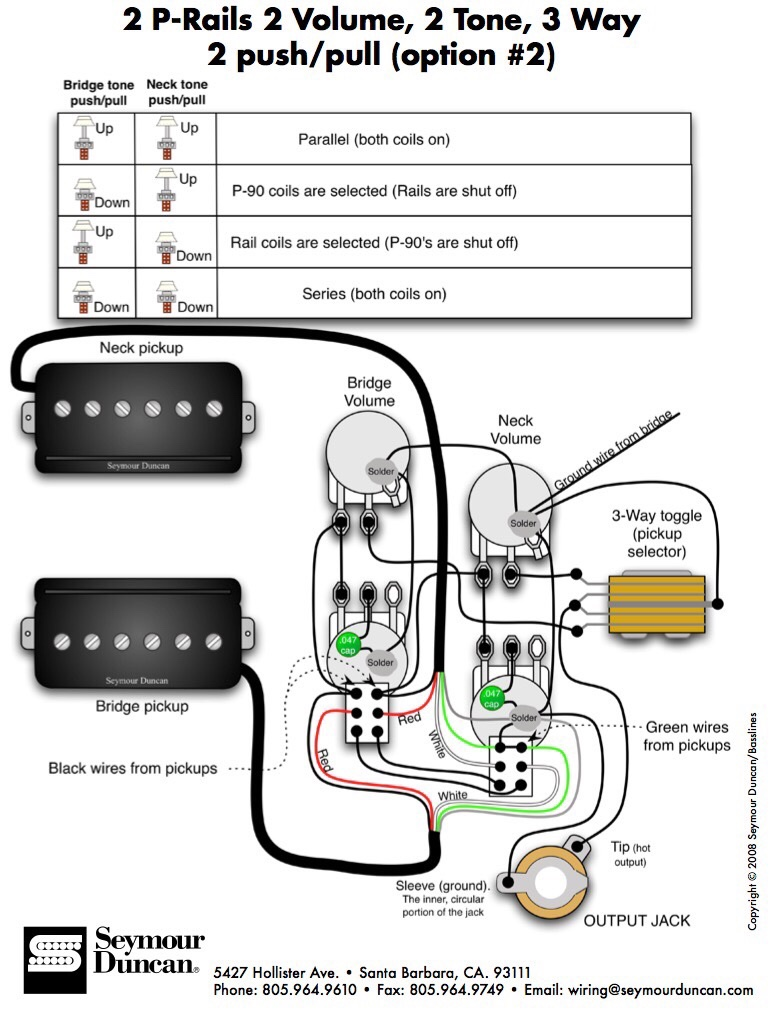 how many ways can you configure a humbucker?  at Seymour Duncan Invader Pickup Wiring Diagram For Squier 51