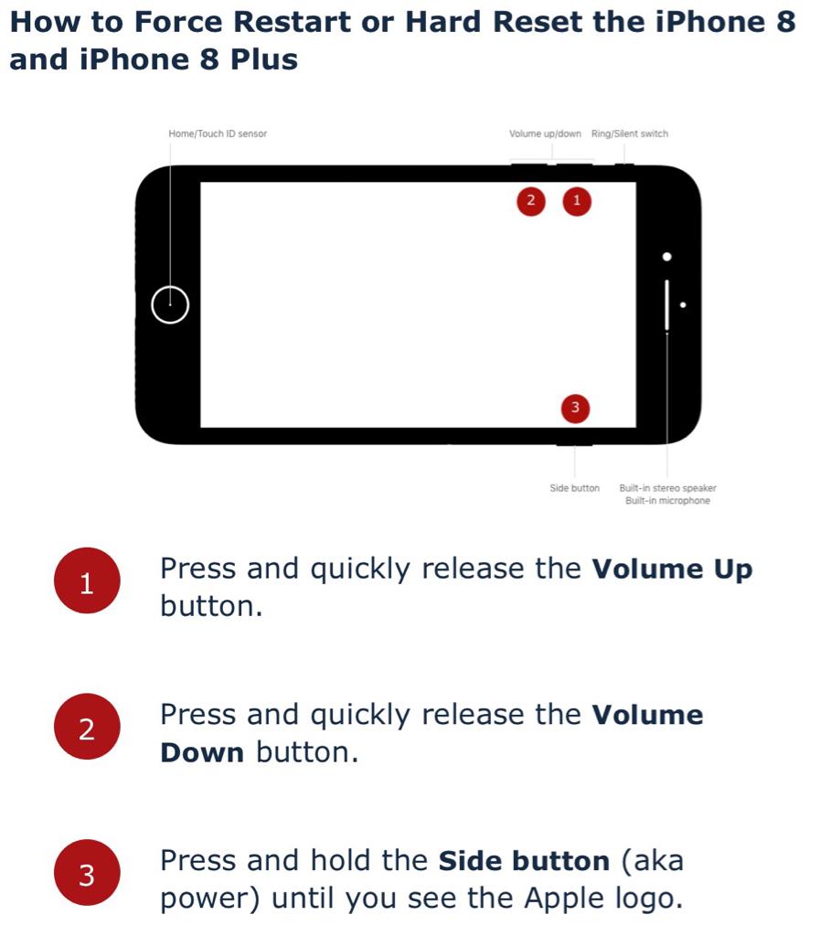 Tutorial] Como reiniciar el iPhone 8 plus - Fans de Apple