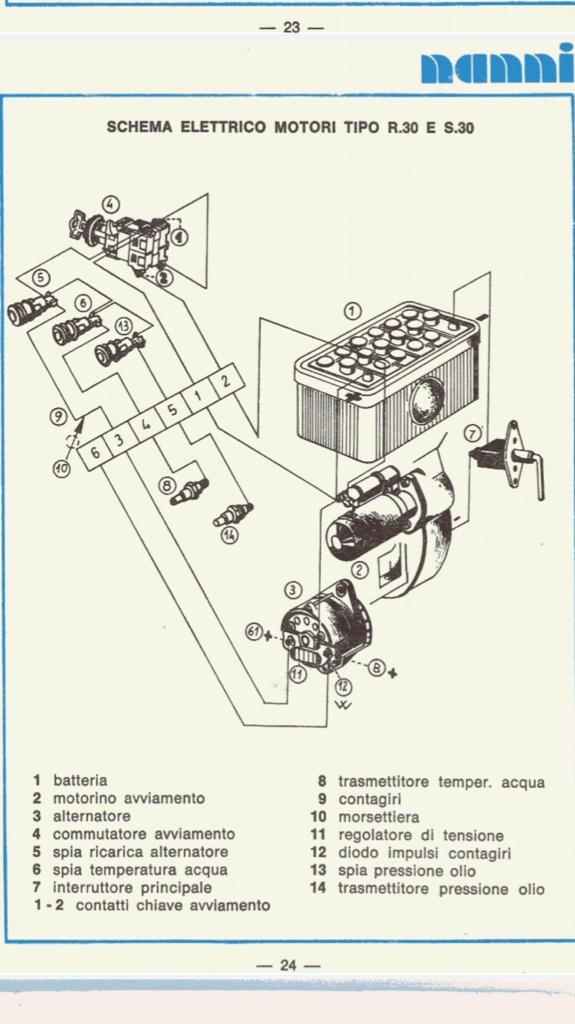 Schema Elettrico Trattore : Collegamento elettrico farymann