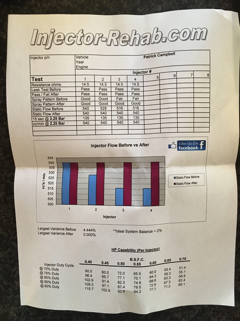 eBay Denso dark blues tested - NASIOC