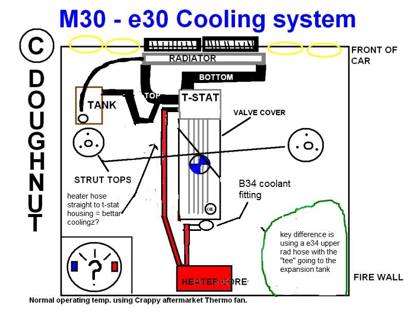 m30 guys whats your coolant gauge at r3vlimited forums rh r3vlimited com BMW System Wiring Diagram BMW Radio Wiring Diagram