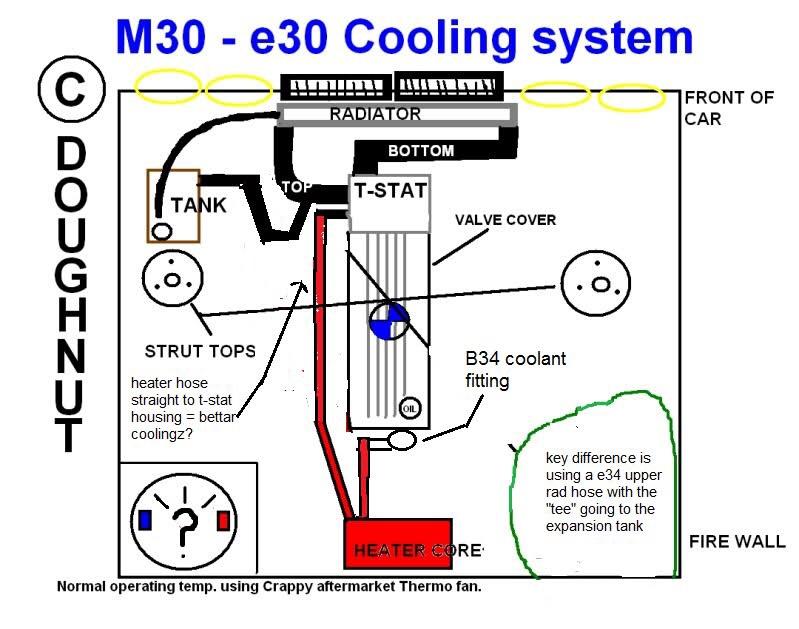 E30 M30 Wiring Diagram