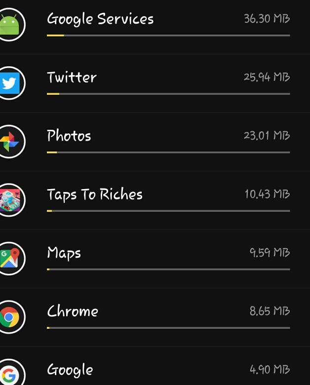 Google Maps & data usage - Android Forums at AndroidCentral com