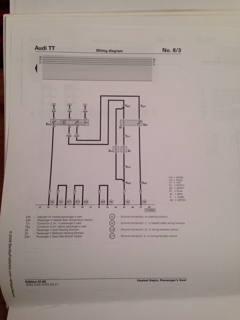 Audi Tt Wiring Diagram - Wiring Diagram point flu-depart -  flu-depart.lauragiustibijoux.it | Audi Tt Headlight Wiring Diagram |  | Laura Giusti Bijoux