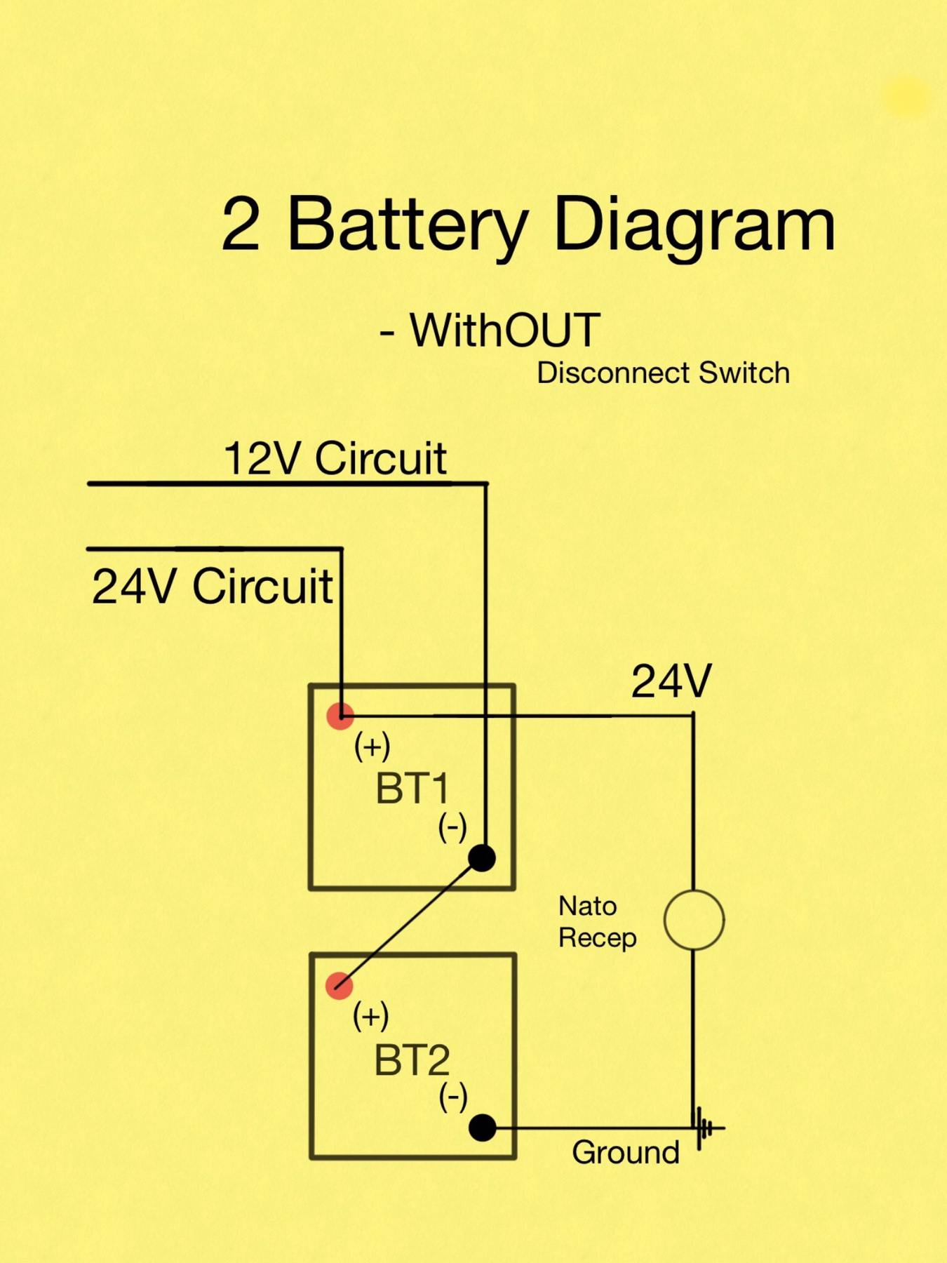 FMTV Battery hook up diagram - Page 5 on