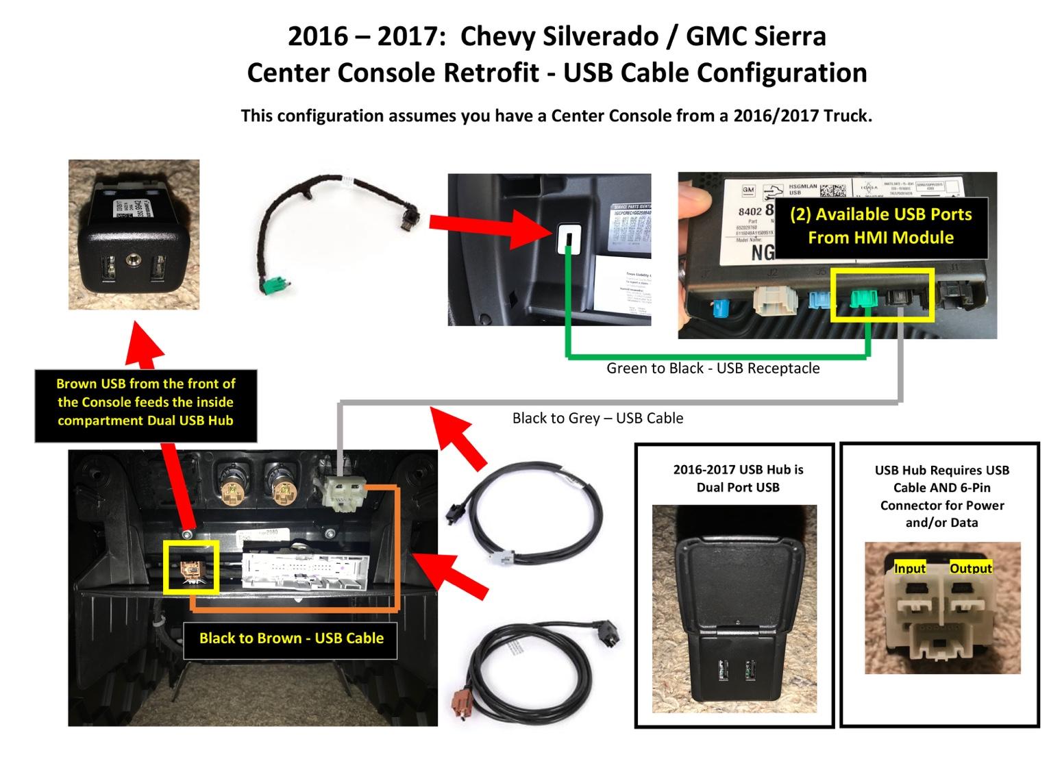 Gm 2016 Silverado 7 Pin Wiring Diagram Electrical Diagrams Usb 2014 K2xx Center Console Swap Retrofit Plug And Play Harness 98 Yukon Wire