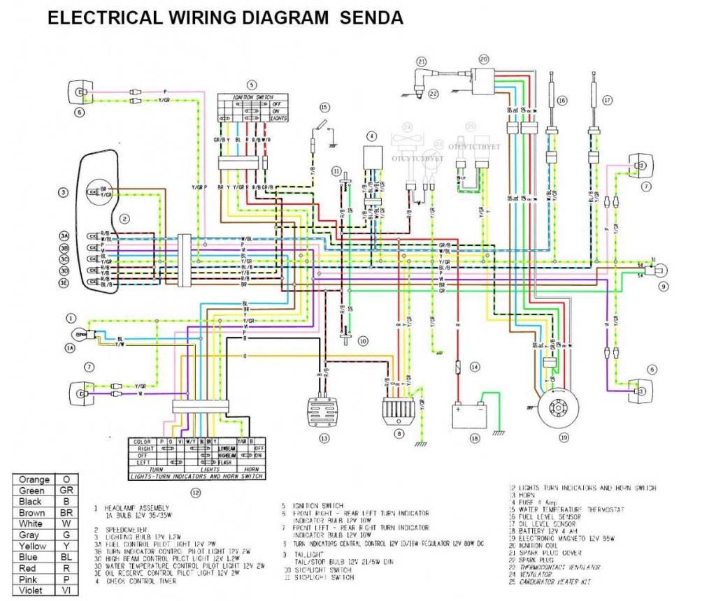 Derbi Senda Wiring Diagram And Schematics Virtual Fretboard Sch Mas Lectrique De 50 Boite Mecacustom 125
