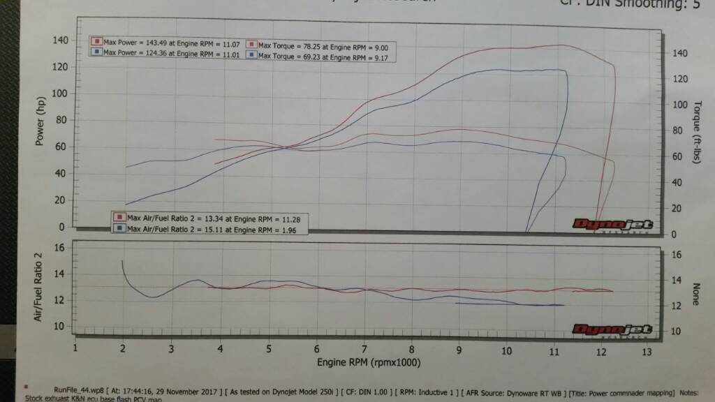 Post your Dyno Curves and Mods here  - Suzuki GSXS1000 Forum