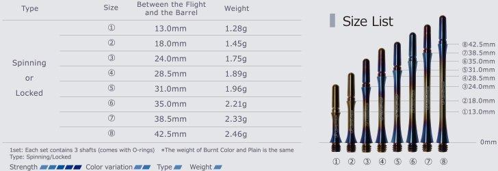 Stem weights