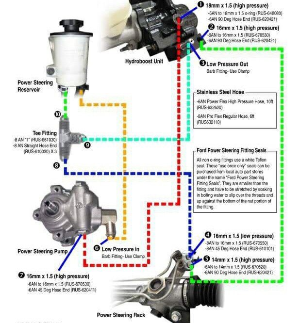 Power Steering  Hydroboost To An Fittings  Lines