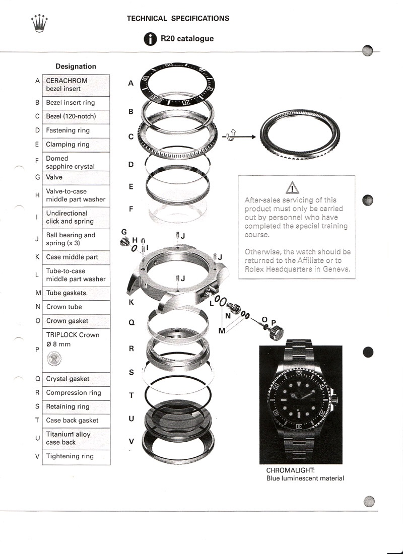 Rolex Submariner Parts Diagram This Is A For The Attaching It Because They Have Labels Reference