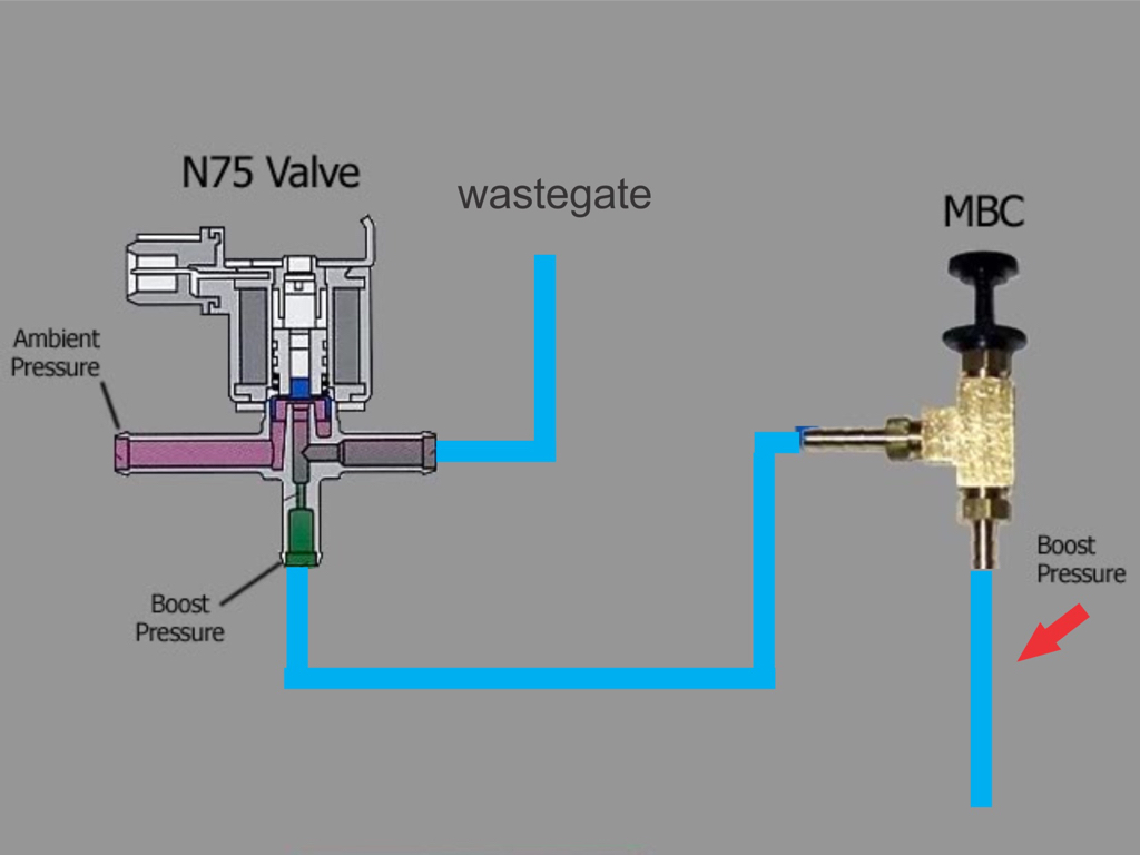 N75 Valve Tdi Diagram