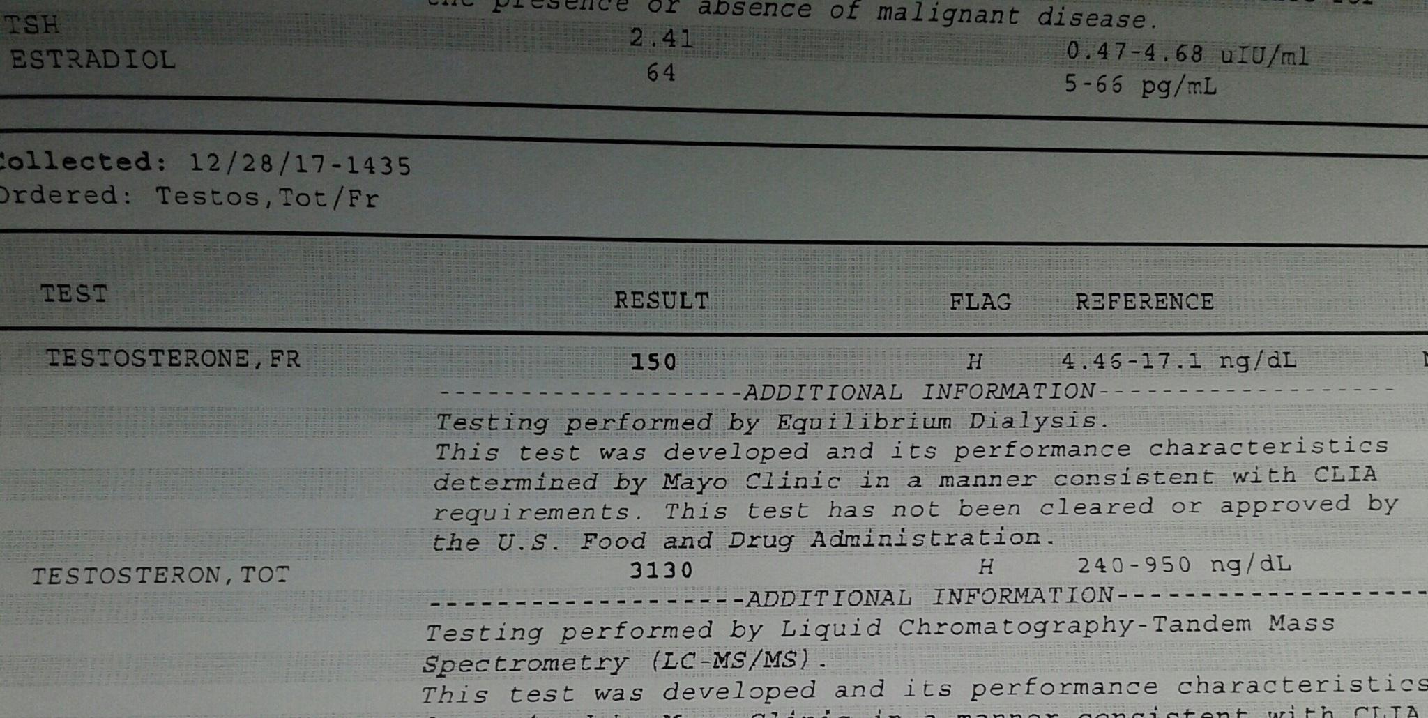 Victory Pharma Test P blood work