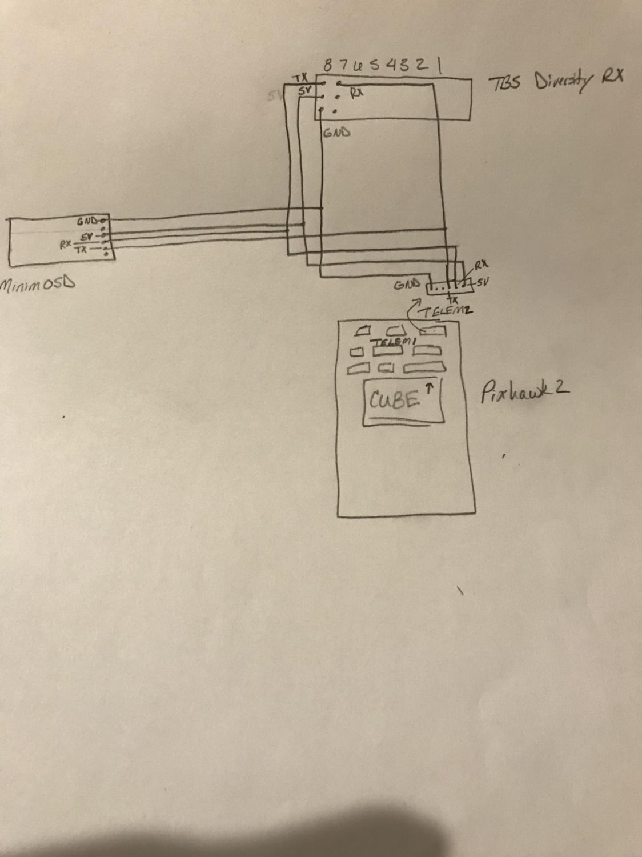 Mission planner mavlink connection