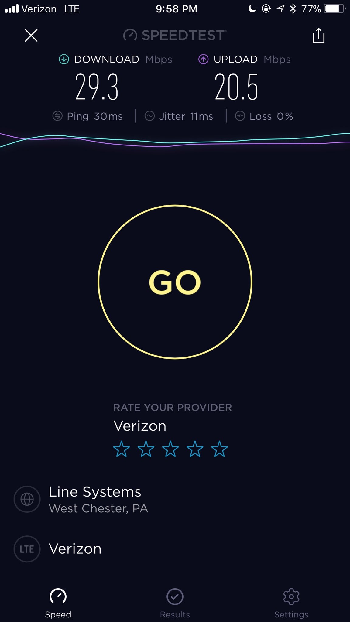 Verizon 4G LTE Speed Test Results: POST EM' HERE! [Archive
