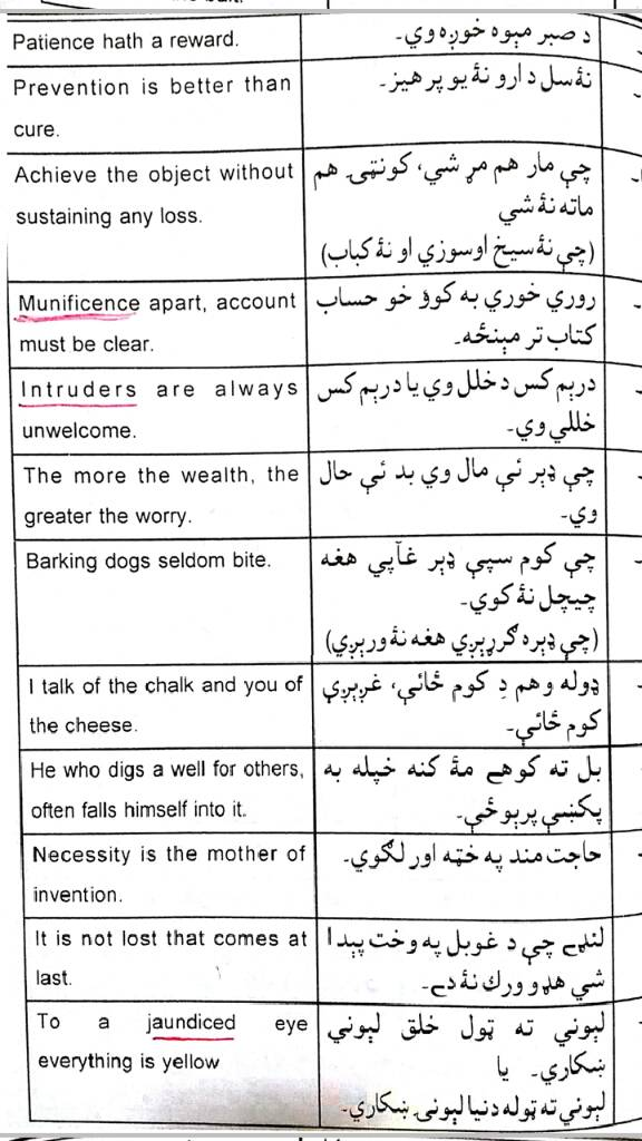 Pashto To English Dictionary Pdf