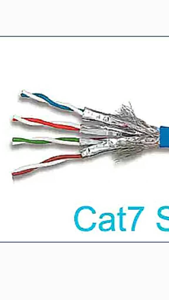 حوض بدلا ملابس سلك Cat 7 Comertinsaat Com