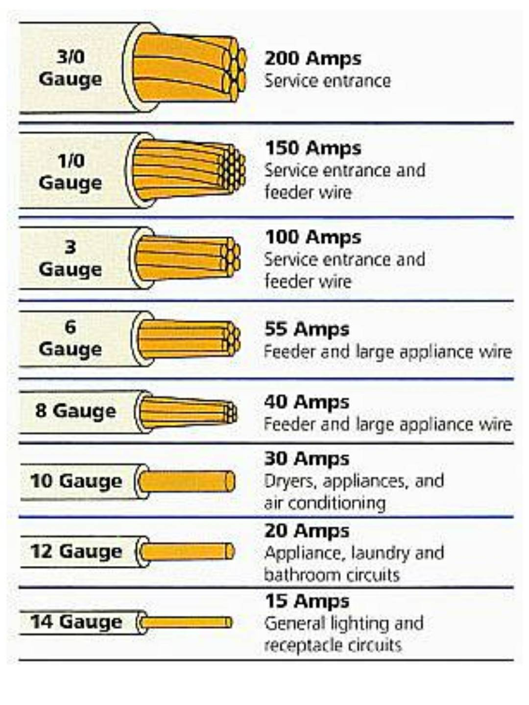 40 amp wire size chart - Moren.impulsar.co