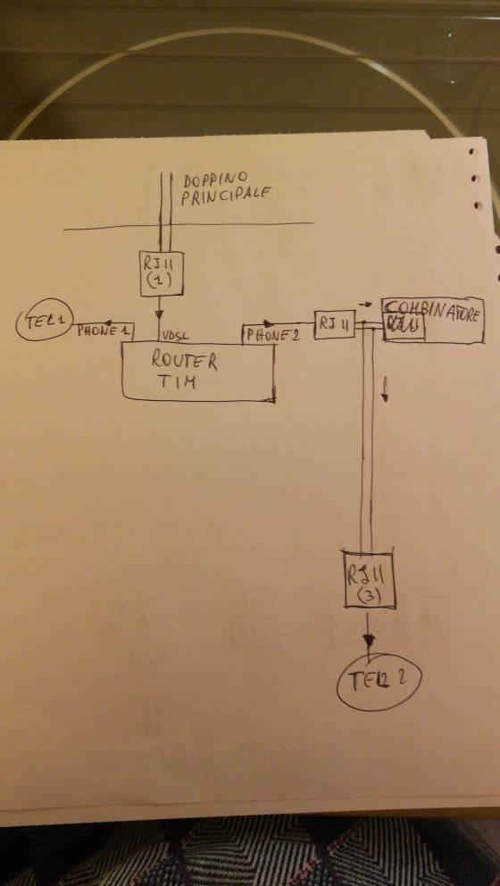 Schema Collegamento Presa Telefonica Rj11 : Voip fibra e impianto telefonico toms hardware italia