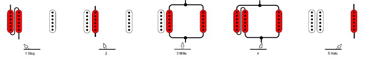 If you had a fender duo-sonic HS Fender Duo Sonic Ii Wiring Diagram on