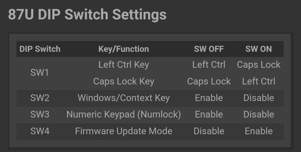 Realforce 87U switch manual?