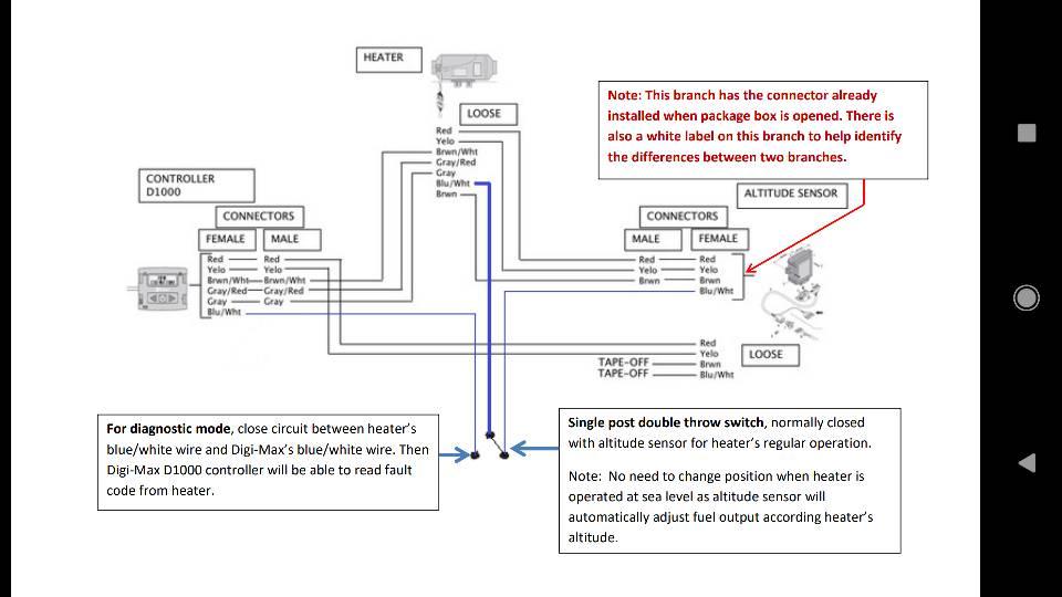 power supply schematic diagram moreover espar d2 heater wiring rh abetter pw Espar D2 Parts Catalog Espar D2 Parts Catalog