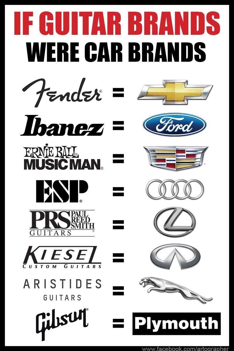 If Guitar Companies Were Car Companies Markweinguitarlessons Com