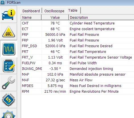 Ford Transit Forum • View topic - Fuel rail pressure for