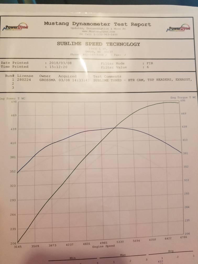 Official* LS3 Dyno Thread - Page 49 - Camaro5 Chevy Camaro