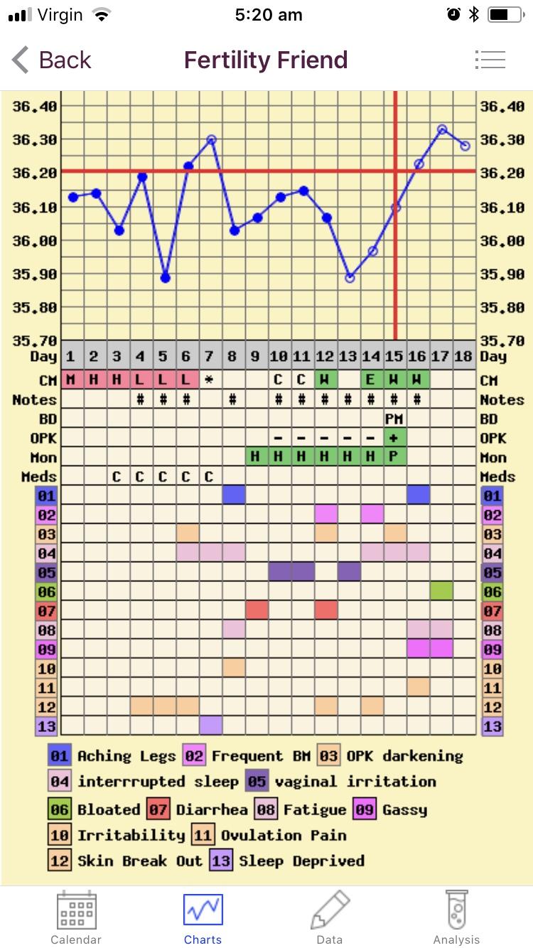March 2018 TTC & 2ww thread - Page 38
