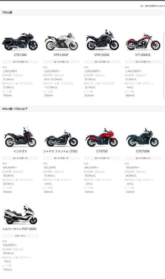 Honda Official Site >> Honda Official Site Announce Discontinued Models Adventure