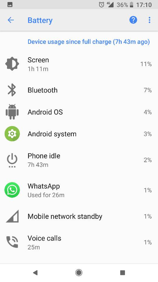 What is wrong with the battery life on my P2 all of a sudden