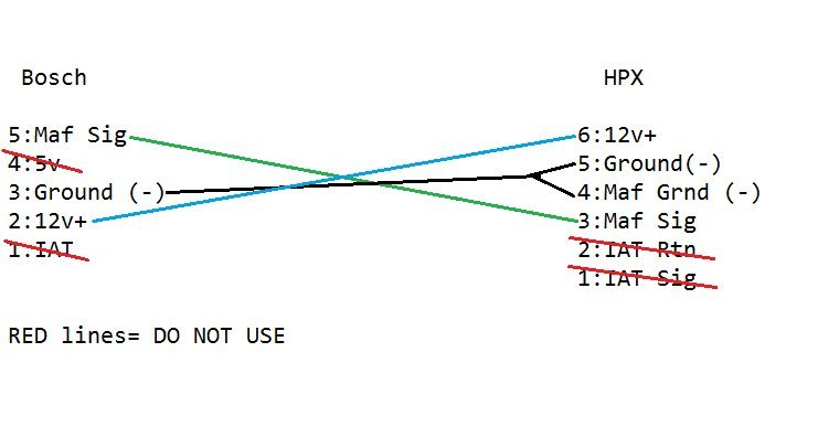 [DIAGRAM_38YU]  Audizine Forums | Bosch Map Sensor Wiring Diagram 4 Wire |  | Audizine Forums