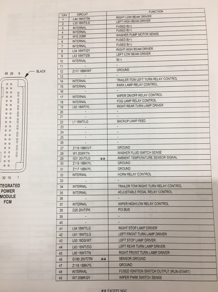 TIPM pinout please ? | Dodge Cummins Diesel ForumCummins Forum