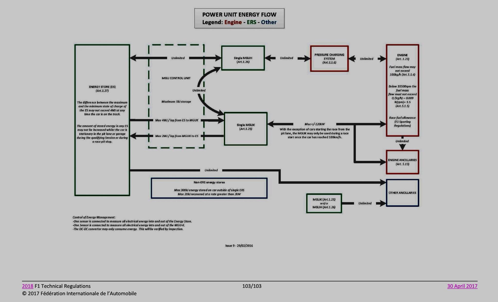 Ferrari Power Unit Hardware Software Page 77 Engine Diagram Re Scuderia Sf71h