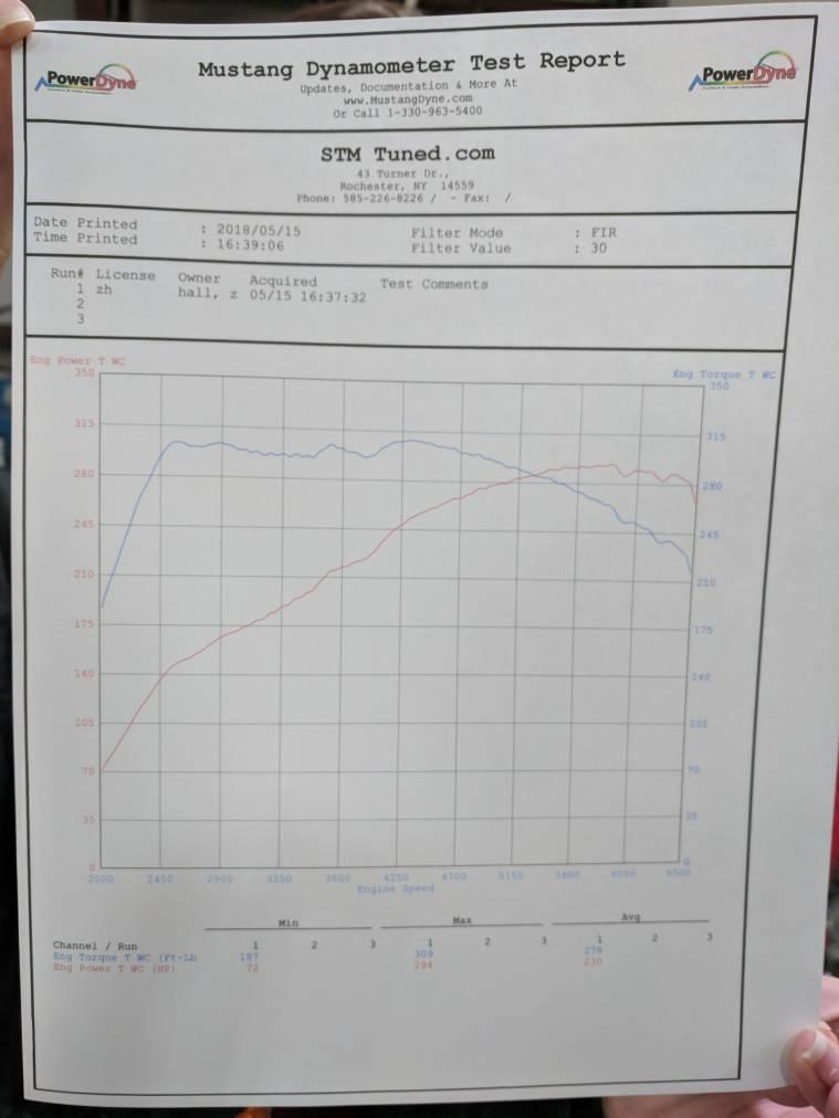 VWVortex com - Burger Motorsport JB4 Information thread for