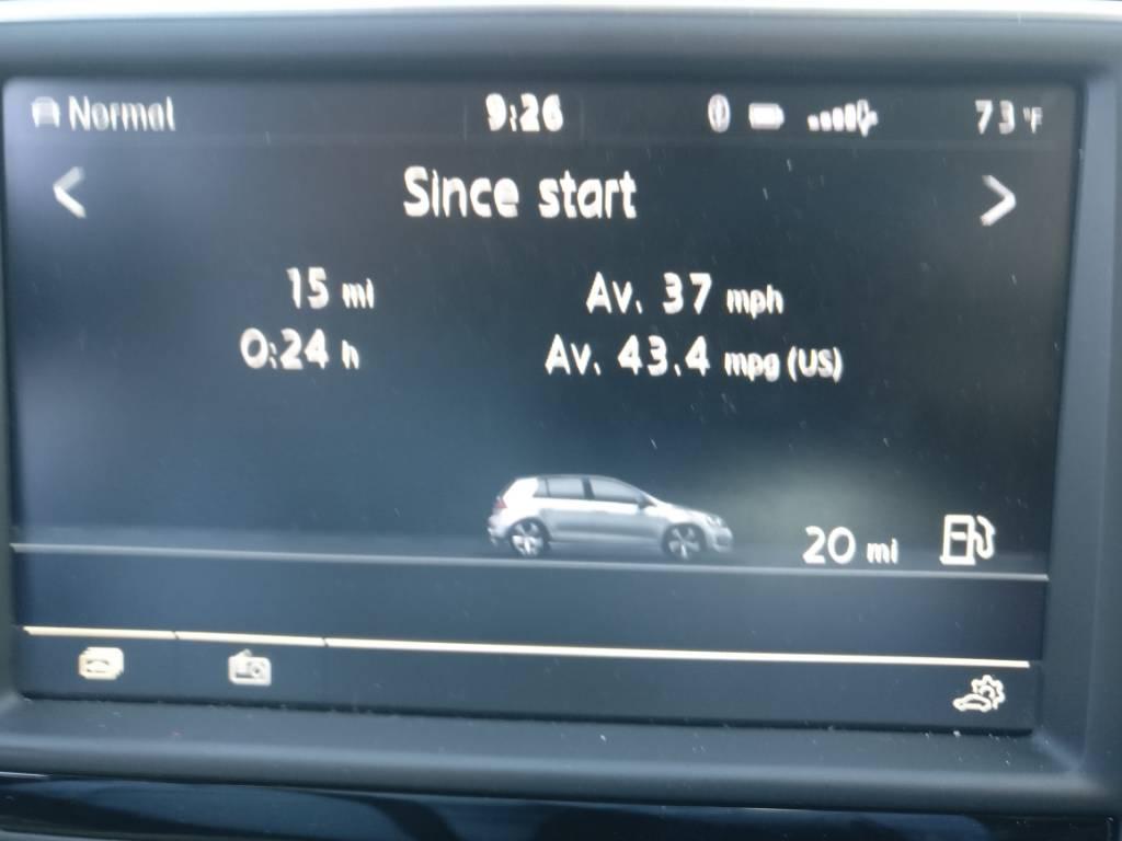 best highway gas mileage GTI? R? - GOLFMK7 - VW GTI MKVII