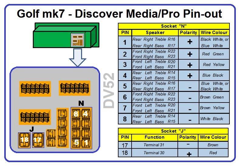 2010 gti stereo wiring diagram  2006 chevy uplander stereo